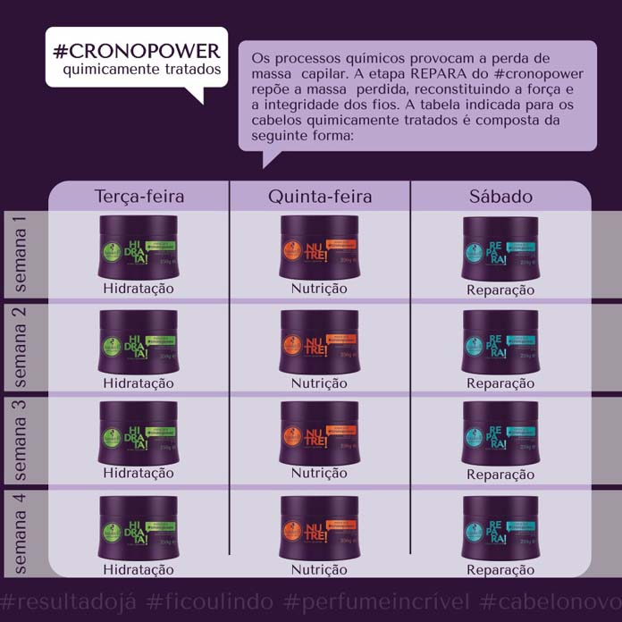 Cronograma capilar Haskell quimicamente tratado
